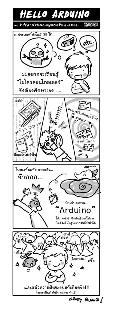 Nerd comic hello arduino ayarafun factory