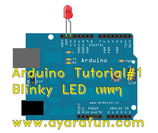 blinky_led2